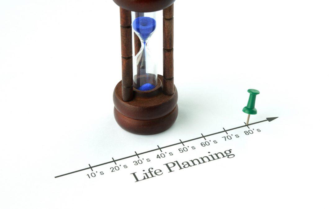 Retirement calculators for retirement planning